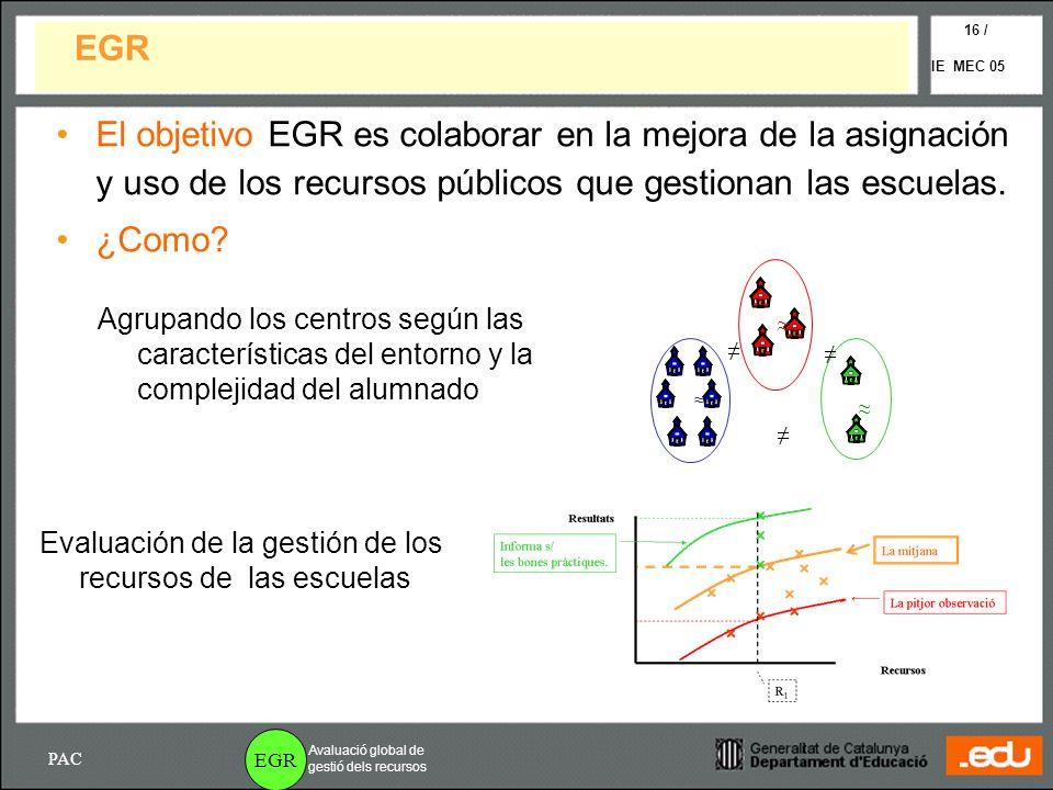 EGRIE MEC 05. El objetivo EGR es colaborar en la mejora de la asignación y uso de los recursos públicos que gestionan las escuelas.