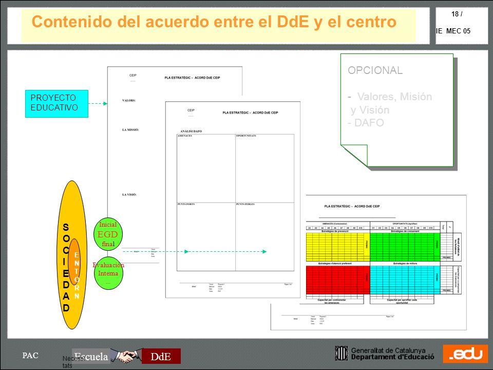 Contenido del acuerdo entre el DdE y el centro