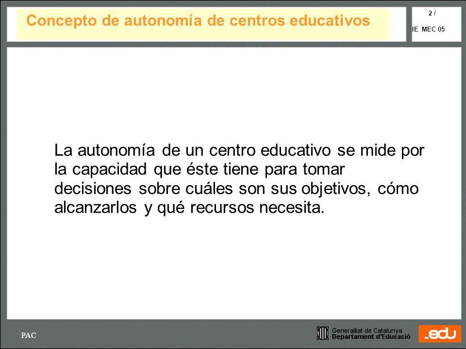 Concepto de autonomía de centros educativos