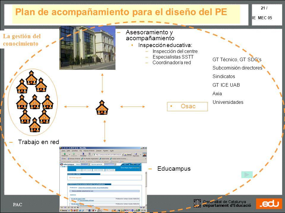 Plan de acompañamiento para el diseño del PE