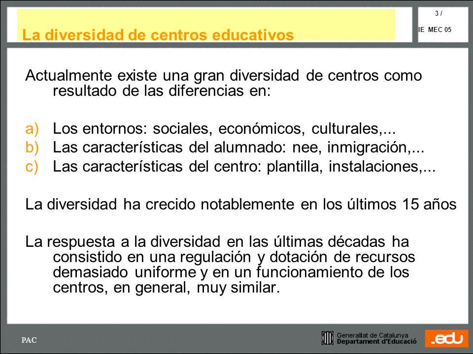 La diversidad de centros educativos