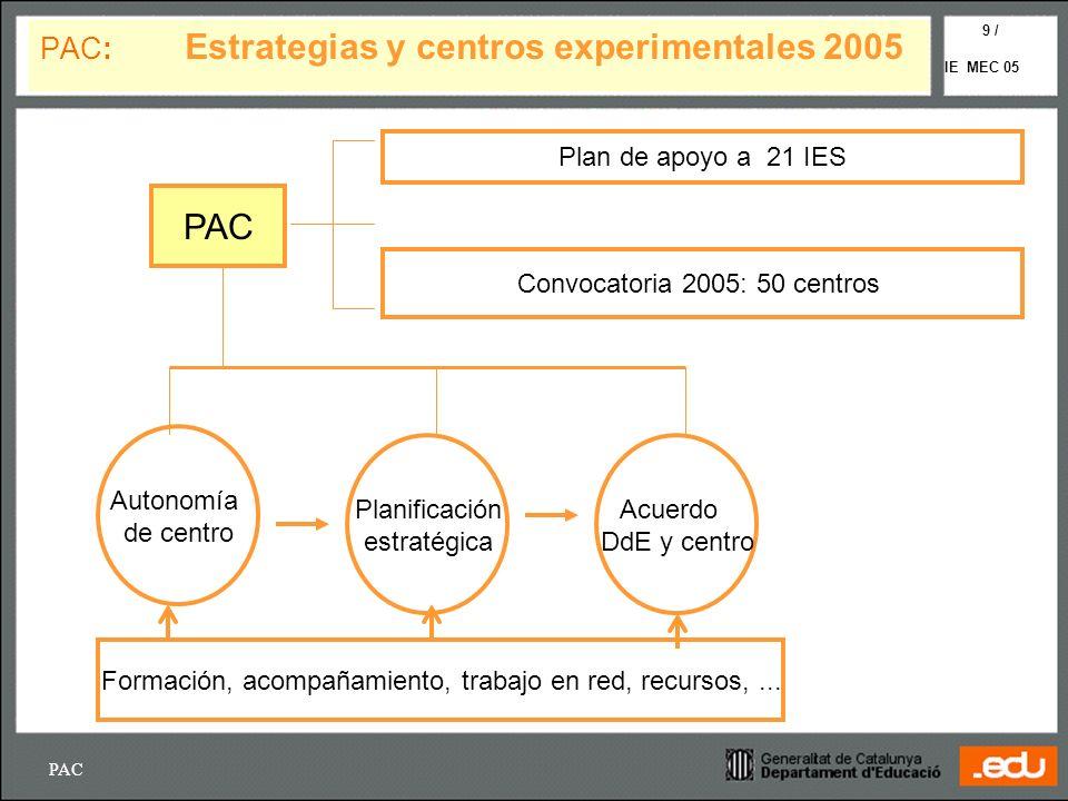PAC: Estrategias y centros experimentales 2005