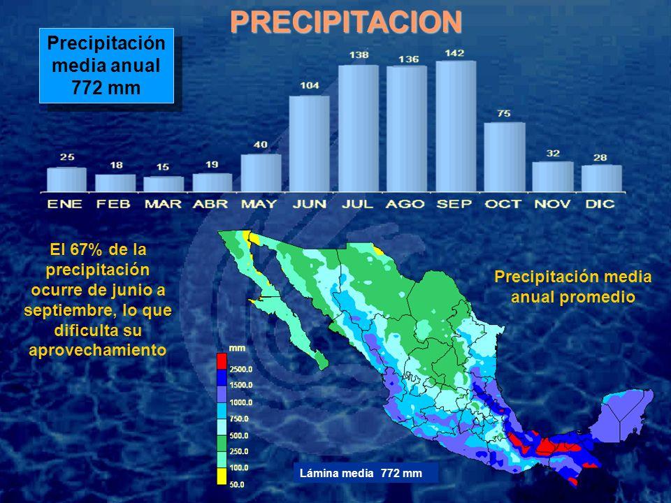 MÉXICO EN CIFRAS 1964 miles de km2 105.1 millones de hab