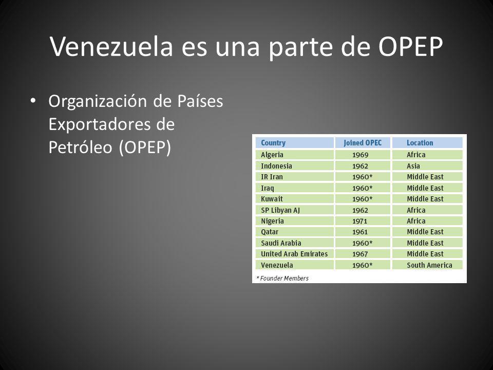 Venezuela es una parte de OPEP