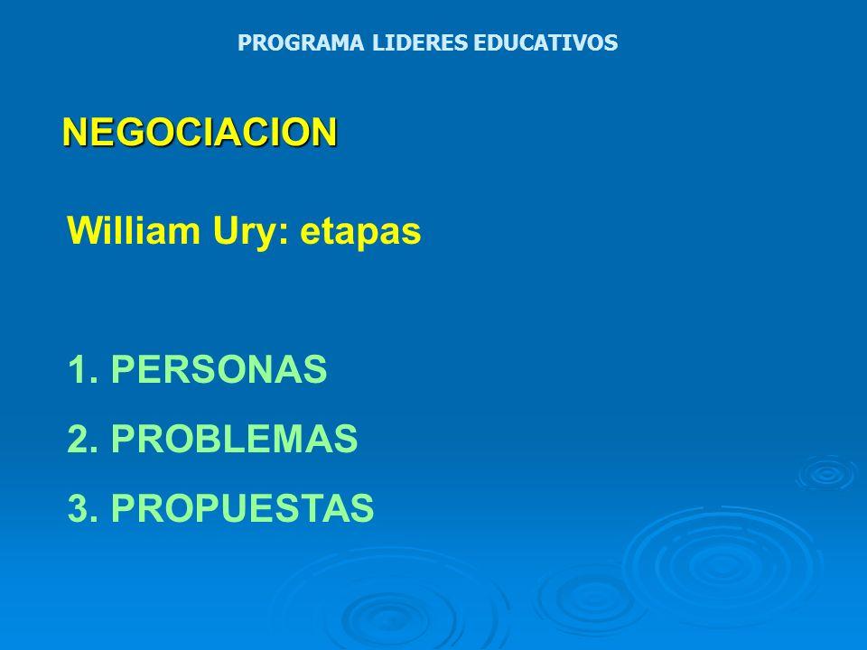 NEGOCIACION William Ury: etapas PERSONAS PROBLEMAS PROPUESTAS