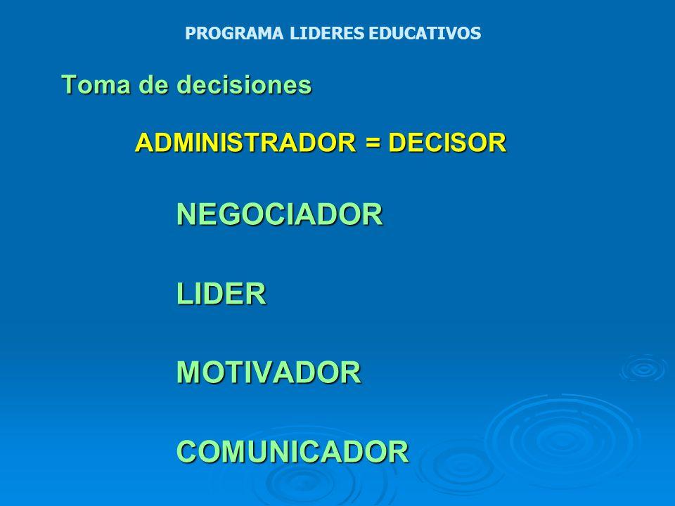 LIDER MOTIVADOR COMUNICADOR Toma de decisiones ADMINISTRADOR = DECISOR