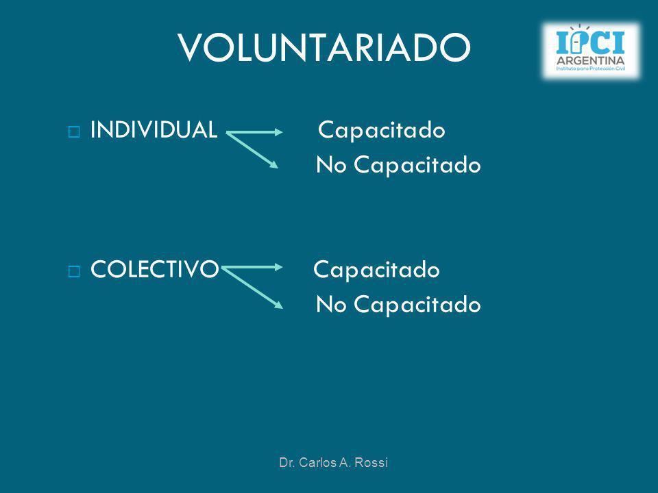 VOLUNTARIADO INDIVIDUAL Capacitado No Capacitado COLECTIVO Capacitado
