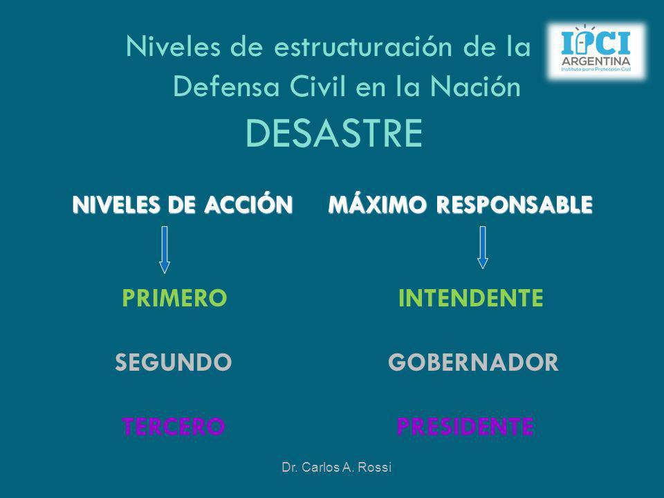 Niveles de estructuración de la Defensa Civil en la Nación DESASTRE