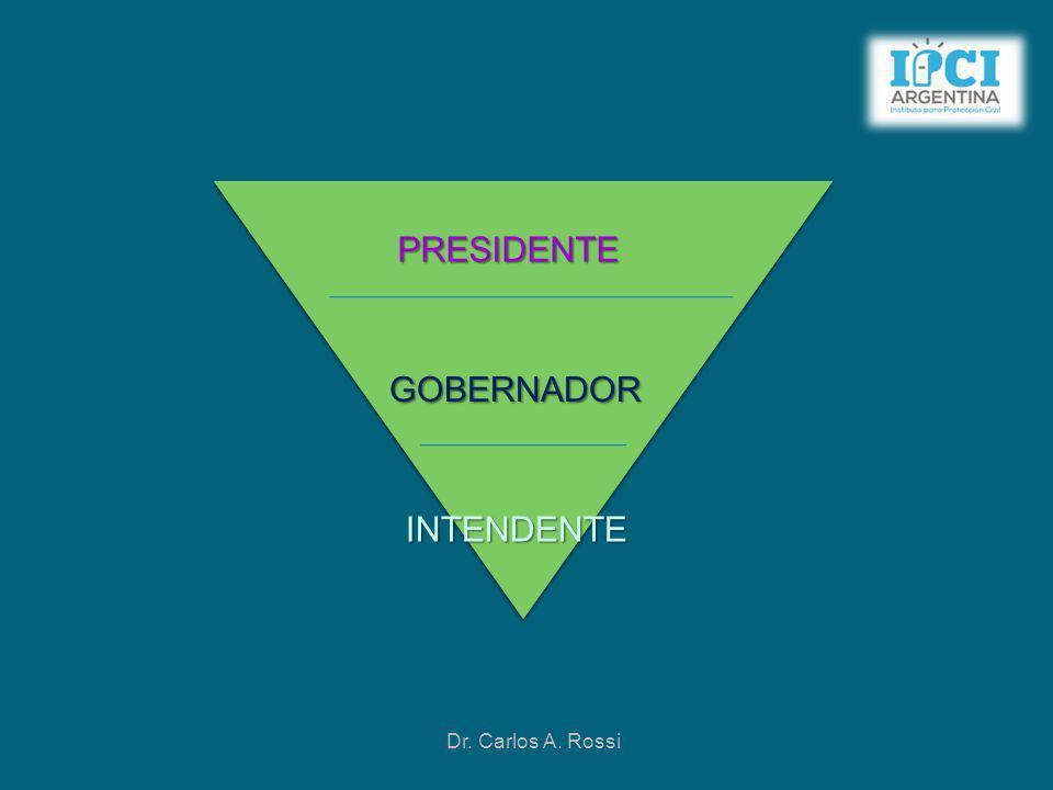 PRESIDENTE GOBERNADOR INTENDENTE Dr. Carlos A. Rossi