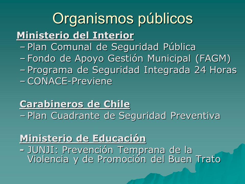 Organismos públicos Ministerio del Interior