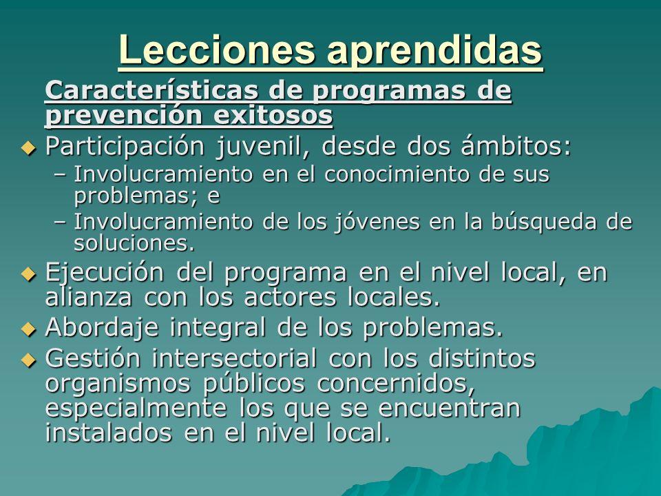 Lecciones aprendidas Características de programas de prevención exitosos. Participación juvenil, desde dos ámbitos: