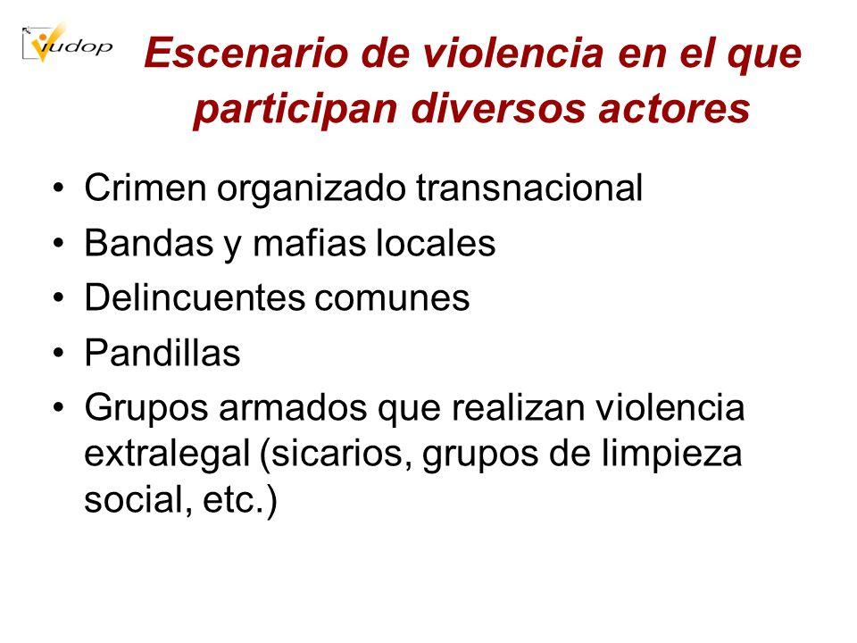 Escenario de violencia en el que participan diversos actores