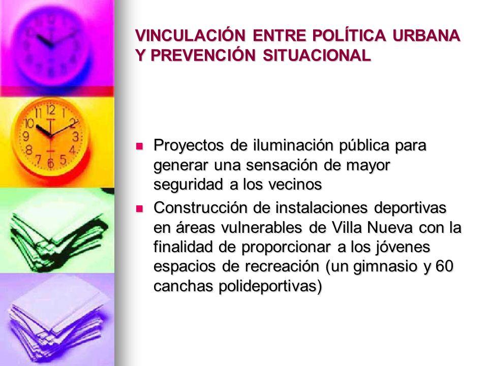 VINCULACIÓN ENTRE POLÍTICA URBANA Y PREVENCIÓN SITUACIONAL