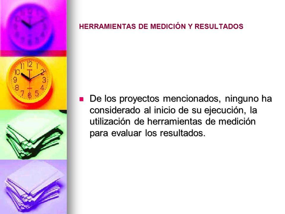 HERRAMIENTAS DE MEDICIÓN Y RESULTADOS
