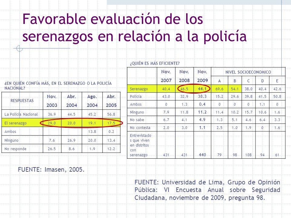 Favorable evaluación de los serenazgos en relación a la policía