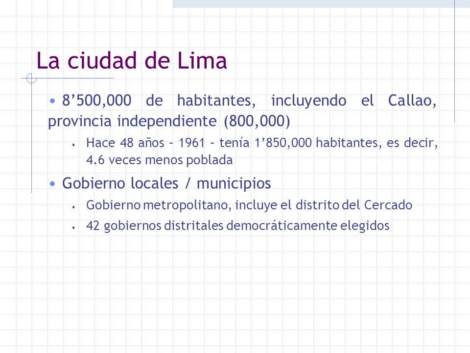 La ciudad de Lima 8'500,000 de habitantes, incluyendo el Callao, provincia independiente (800,000)