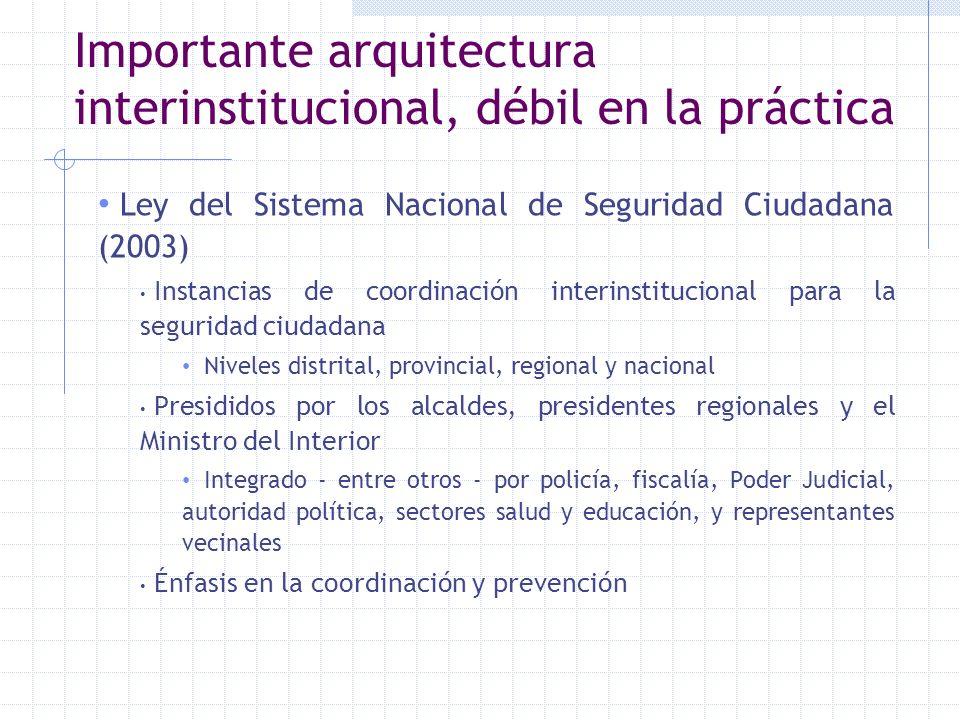 Importante arquitectura interinstitucional, débil en la práctica