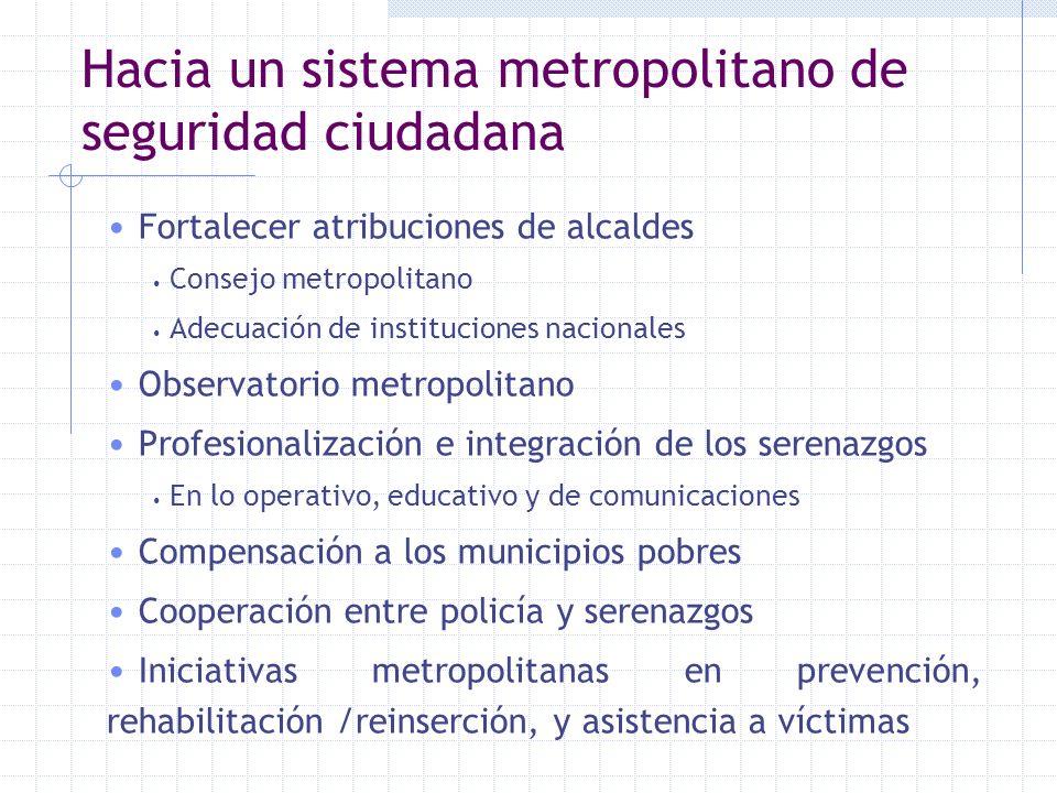 Hacia un sistema metropolitano de seguridad ciudadana