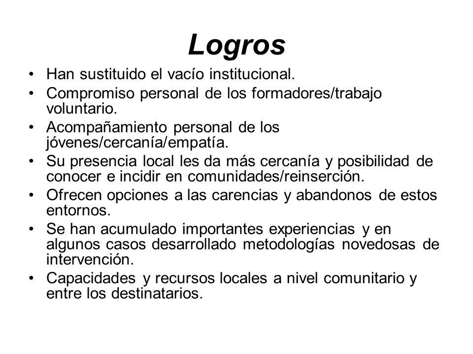 Logros Han sustituido el vacío institucional.