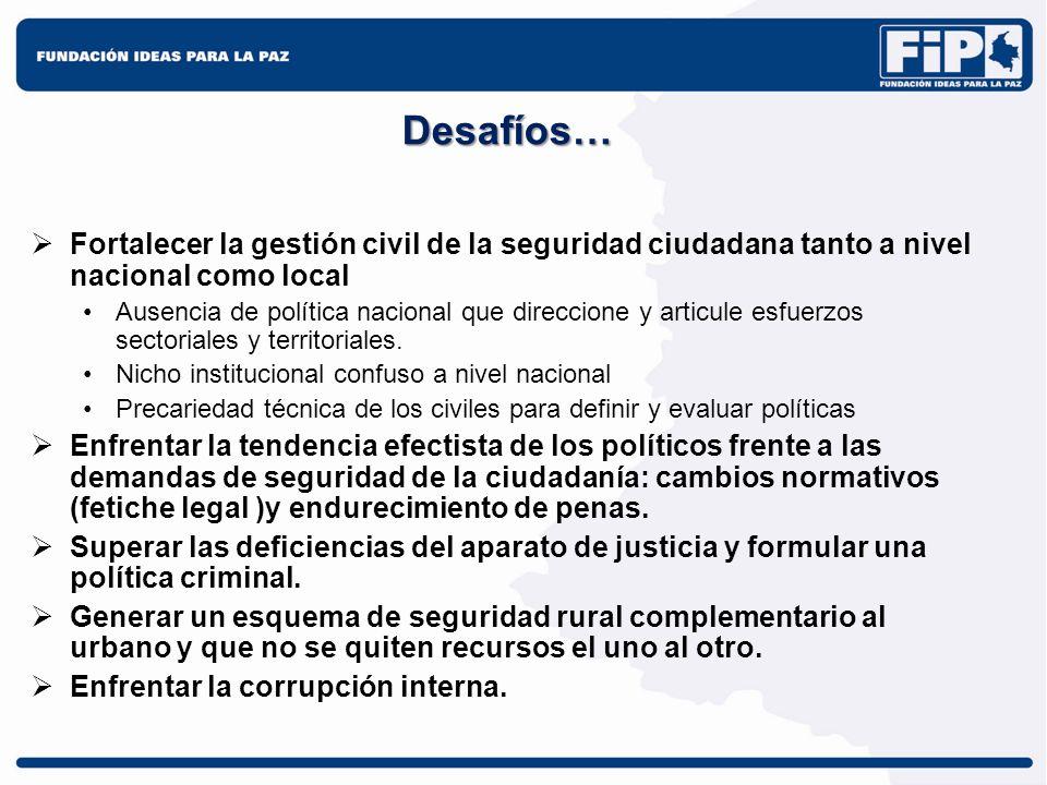 Desafíos… Fortalecer la gestión civil de la seguridad ciudadana tanto a nivel nacional como local.