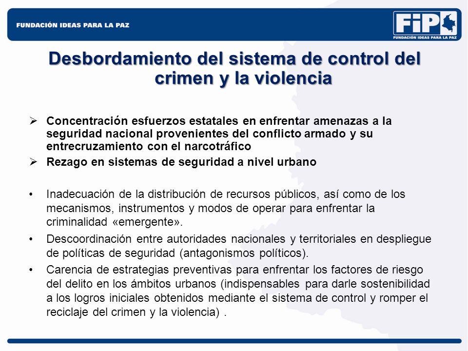 Desbordamiento del sistema de control del crimen y la violencia