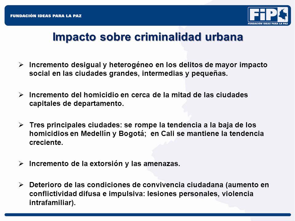 Impacto sobre criminalidad urbana