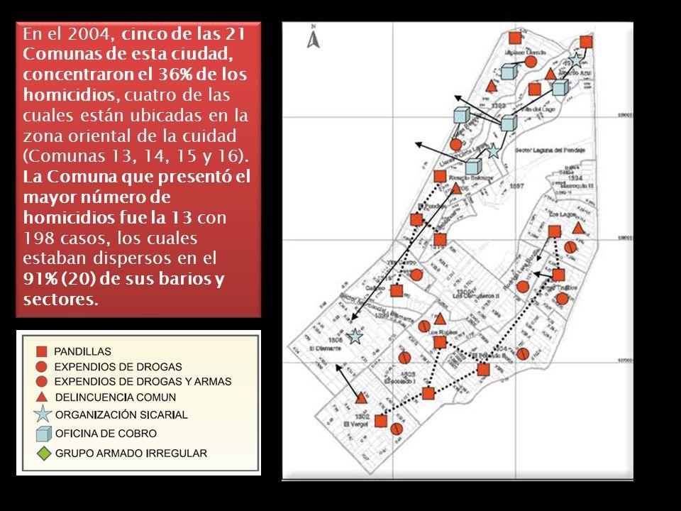 En el 2004, cinco de las 21 Comunas de esta ciudad, concentraron el 36% de los homicidios, cuatro de las cuales están ubicadas en la zona oriental de la cuidad (Comunas 13, 14, 15 y 16).