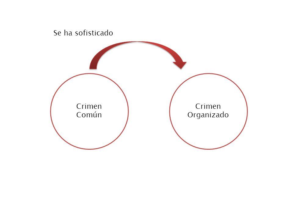 Se ha sofisticado Crimen Común Crimen Organizado