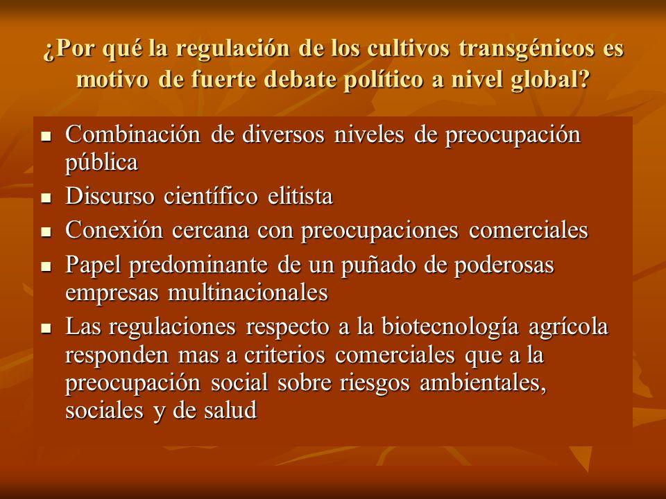 ¿Por qué la regulación de los cultivos transgénicos es motivo de fuerte debate político a nivel global