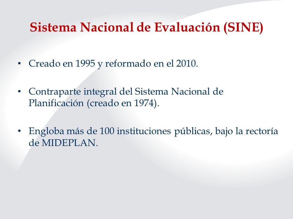 Sistema Nacional de Evaluación (SINE)