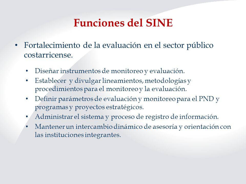 Funciones del SINE Fortalecimiento de la evaluación en el sector público costarricense. Diseñar instrumentos de monitoreo y evaluación.
