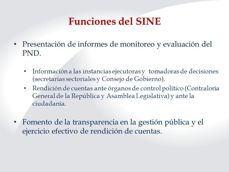 Funciones del SINEPresentación de informes de monitoreo y evaluación del PND.