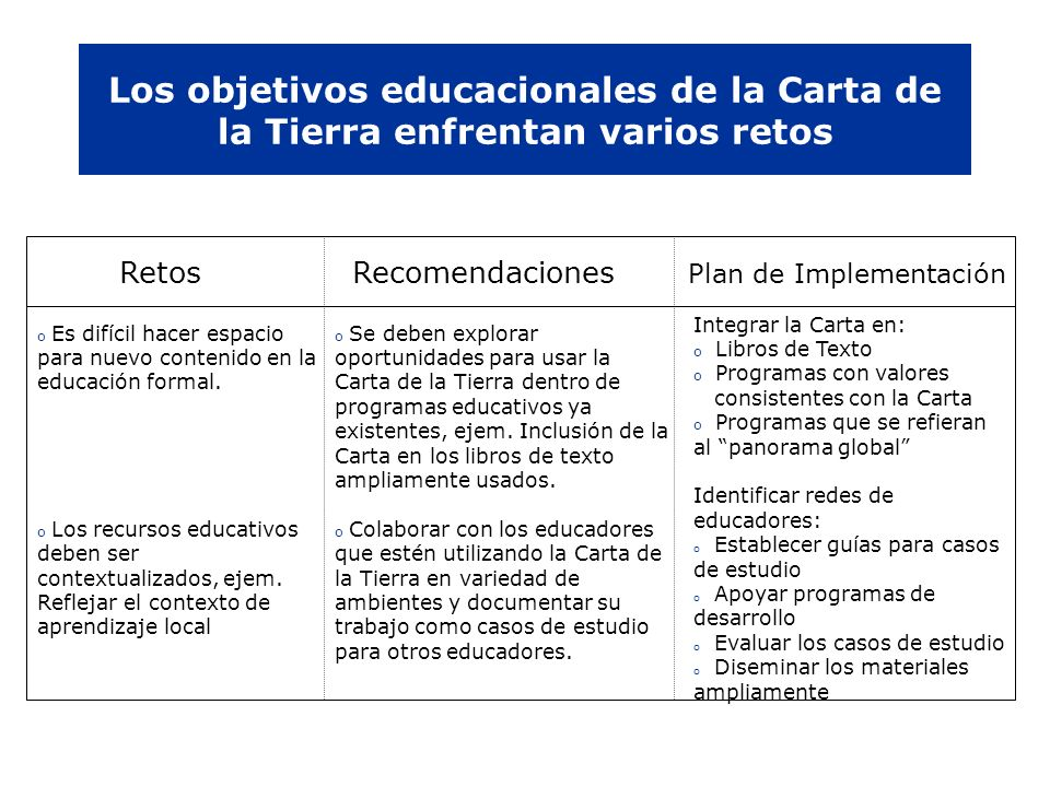 Los objetivos educacionales de la Carta de la Tierra enfrentan varios retos