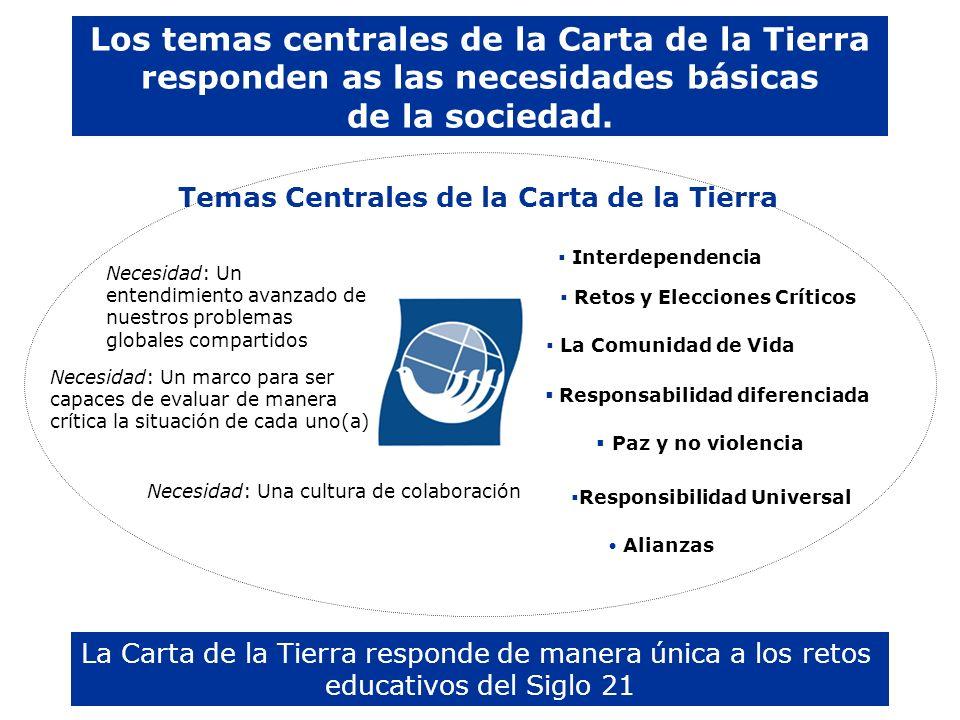 Los temas centrales de la Carta de la Tierra responden as las necesidades básicas de la sociedad.