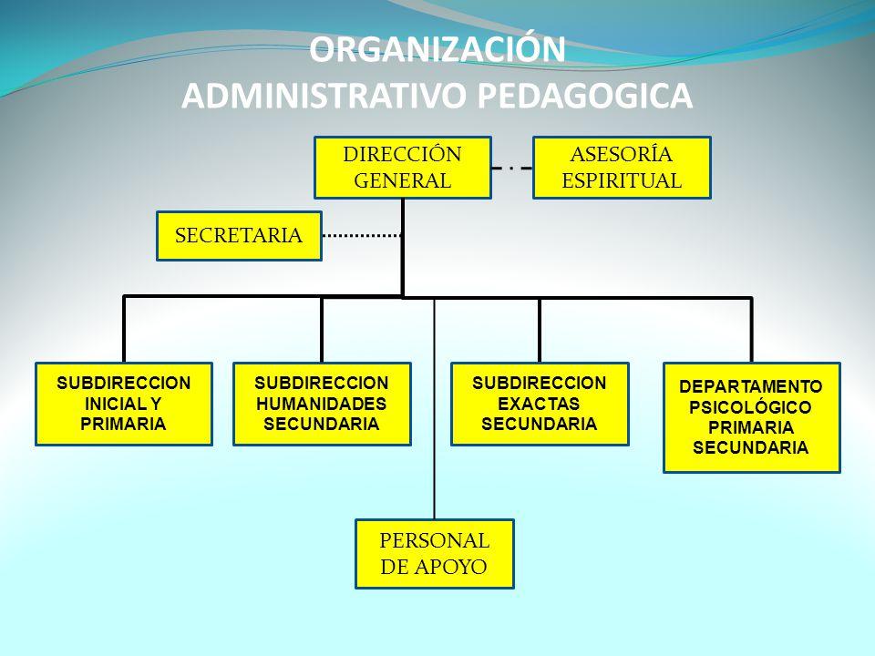 ORGANIZACIÓN ADMINISTRATIVO PEDAGOGICA DEPARTAMENTO PSICOLÓGICO