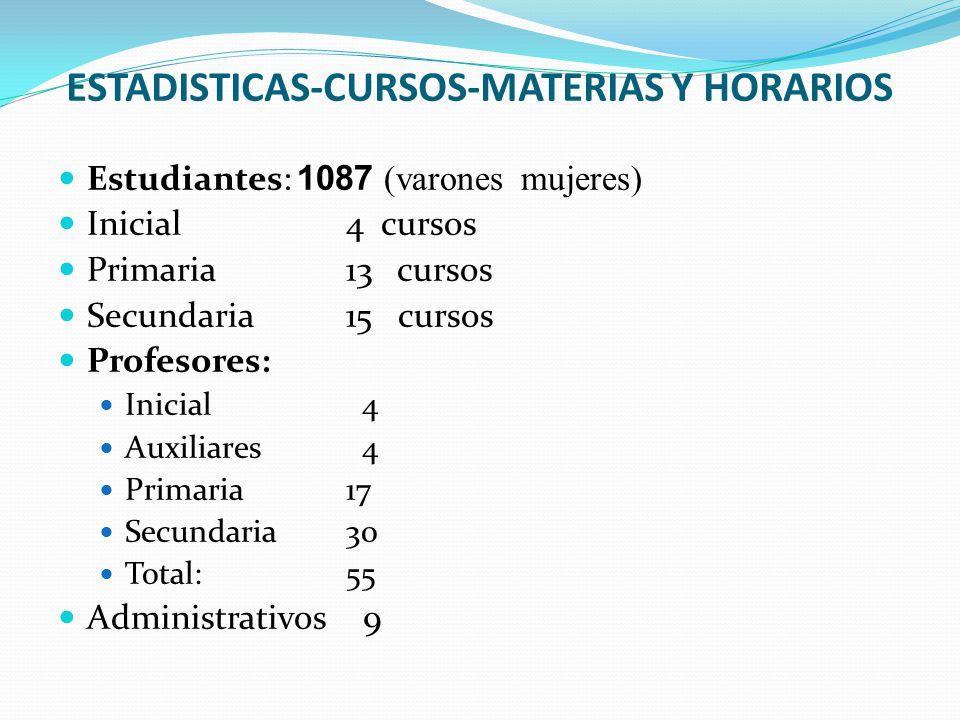 ESTADISTICAS-CURSOS-MATERIAS Y HORARIOS