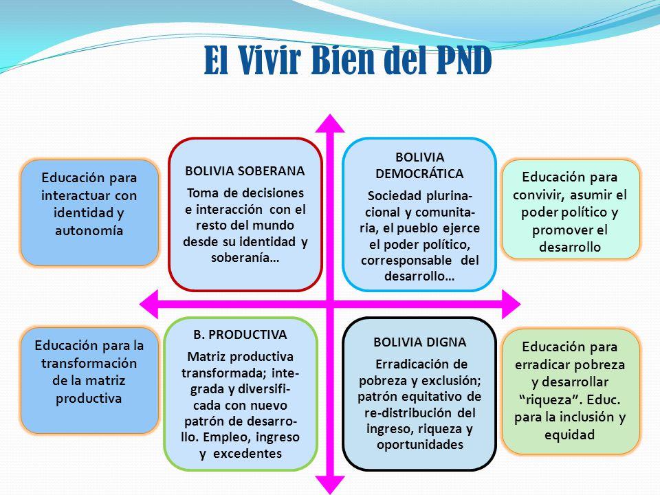 El Vivir Bien del PND BOLIVIA DEMOCRÁTICA BOLIVIA SOBERANA