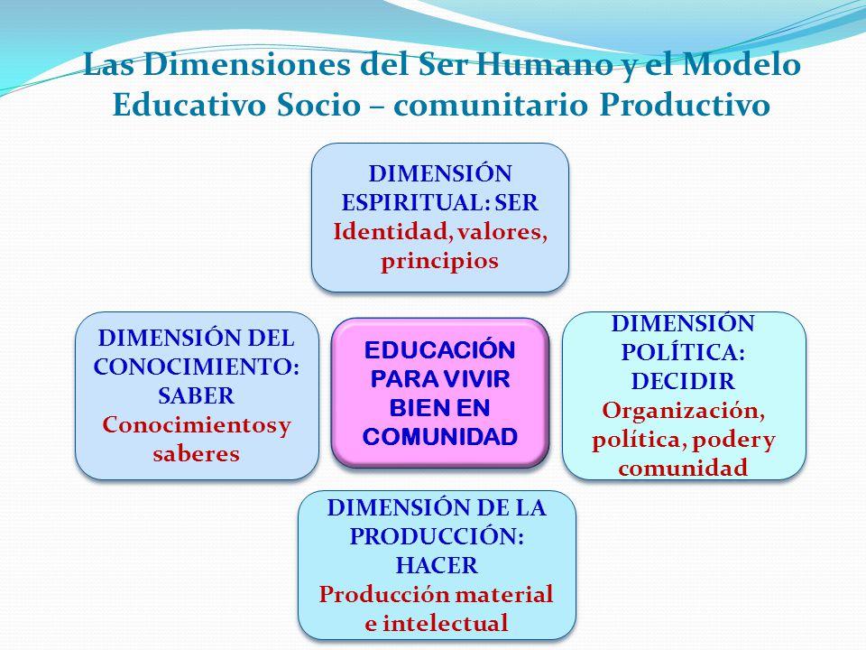 Las Dimensiones del Ser Humano y el Modelo Educativo Socio – comunitario Productivo