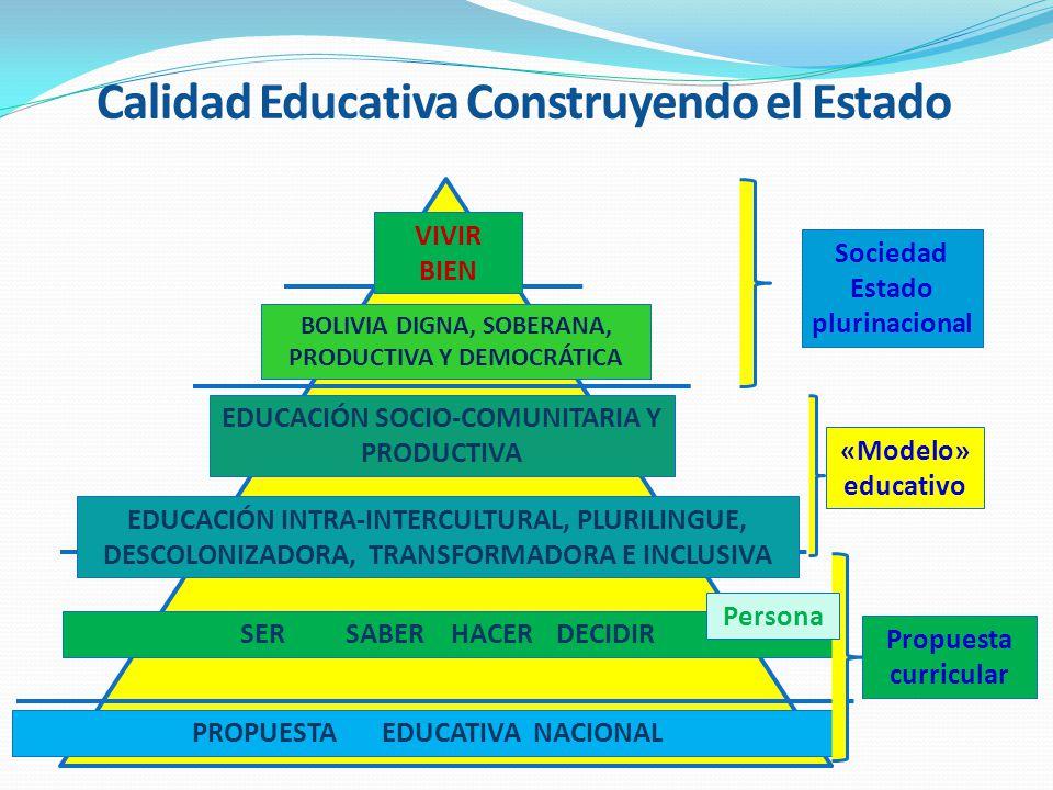 Calidad Educativa Construyendo el Estado