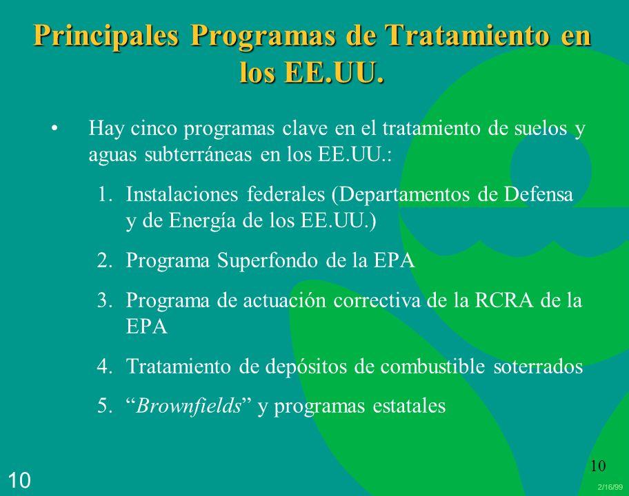 Principales Programas de Tratamiento en los EE.UU.