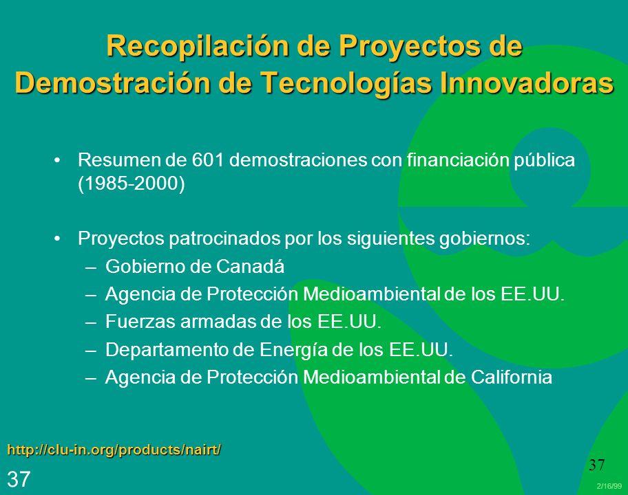 Recopilación de Proyectos de Demostración de Tecnologías Innovadoras