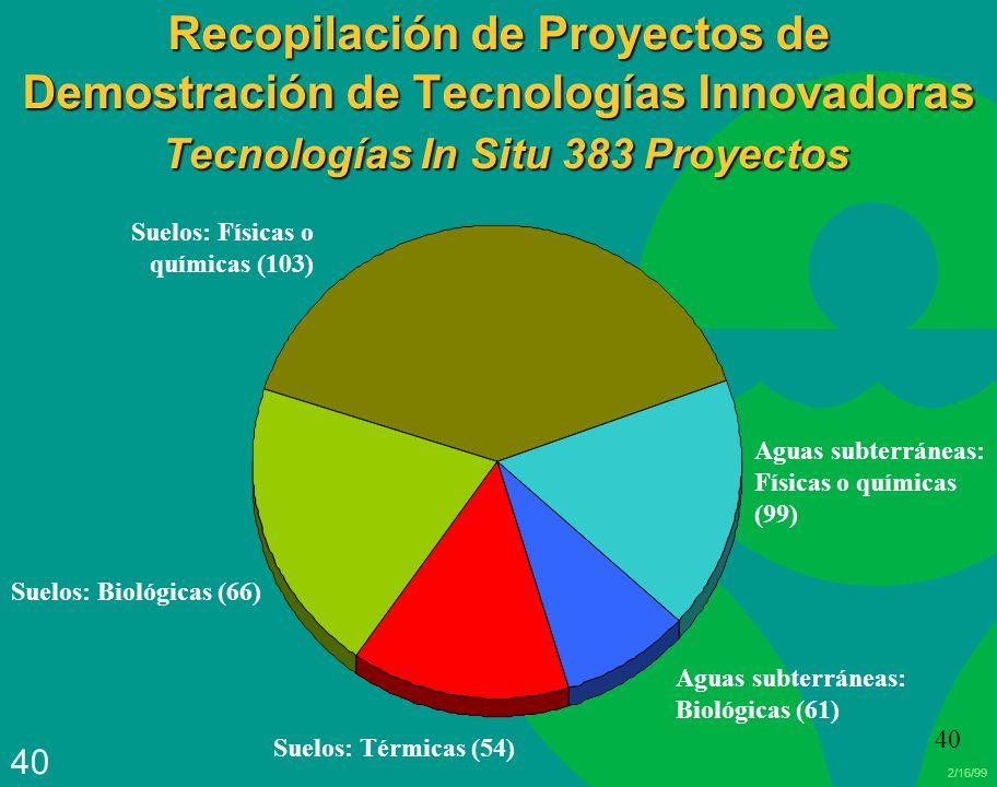 Recopilación de Proyectos de Demostración de Tecnologías Innovadoras Tecnologías In Situ 383 Proyectos