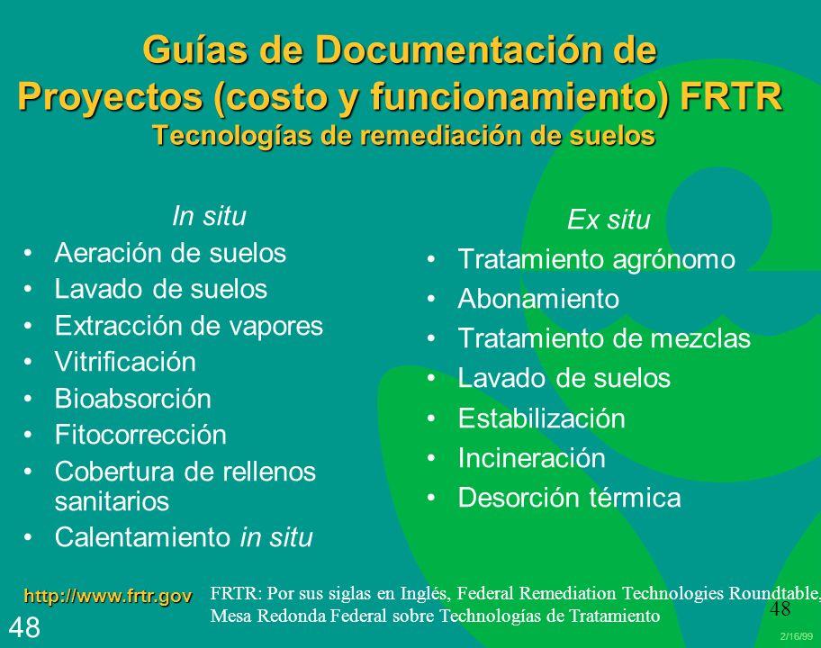 Guías de Documentación de Proyectos (costo y funcionamiento) FRTR Tecnologías de remediación de suelos