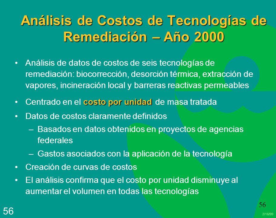 Análisis de Costos de Tecnologías de Remediación – Año 2000