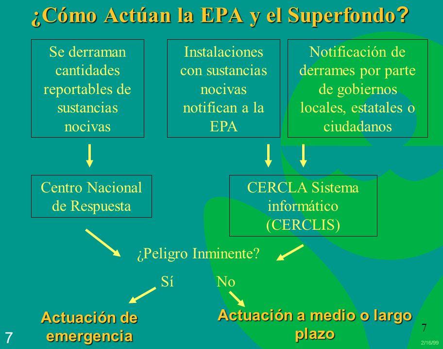 ¿Cómo Actúan la EPA y el Superfondo