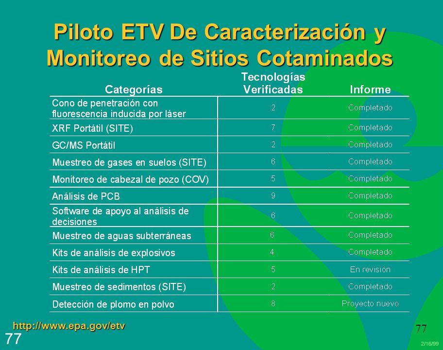 Piloto ETV De Caracterización y Monitoreo de Sitios Cotaminados