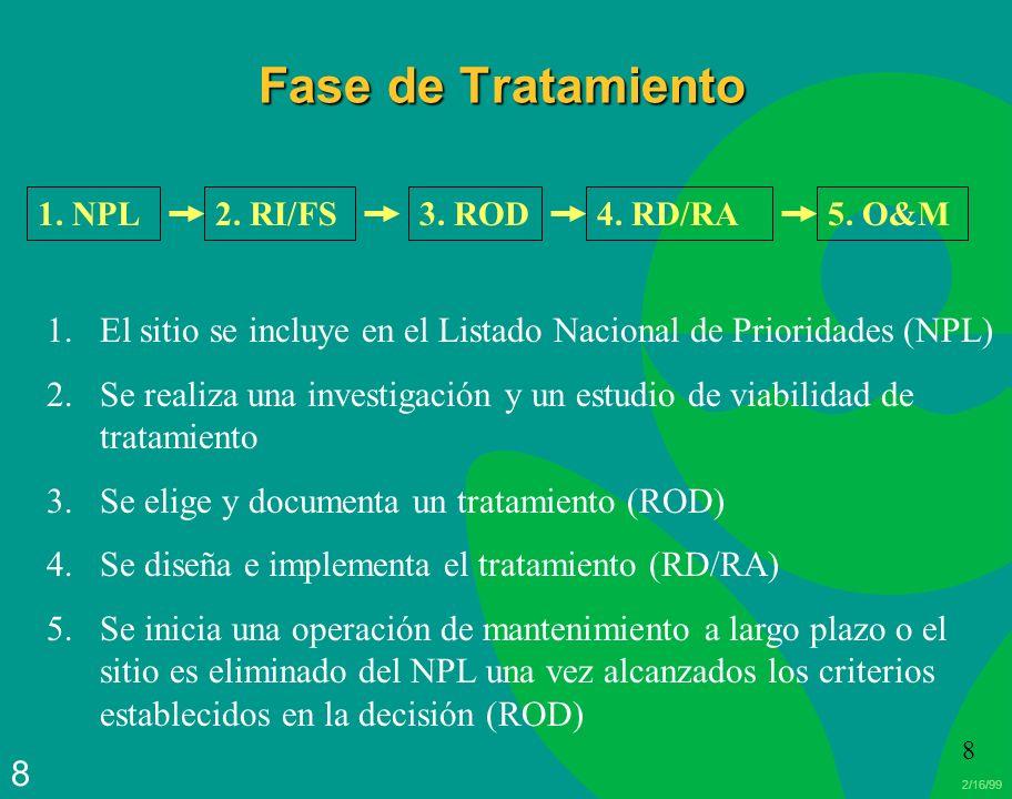 Fase de Tratamiento 2. RI/FS. 1. NPL. 3. ROD. 4. RD/RA. 5. O&M. El sitio se incluye en el Listado Nacional de Prioridades (NPL)