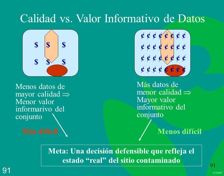 Calidad vs. Valor Informativo de Datos