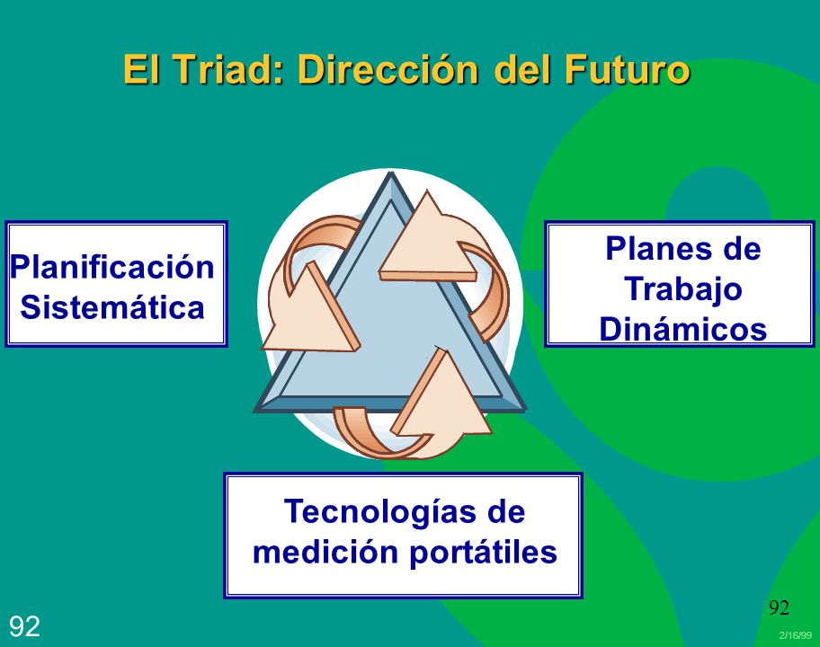 El Triad: Dirección del Futuro