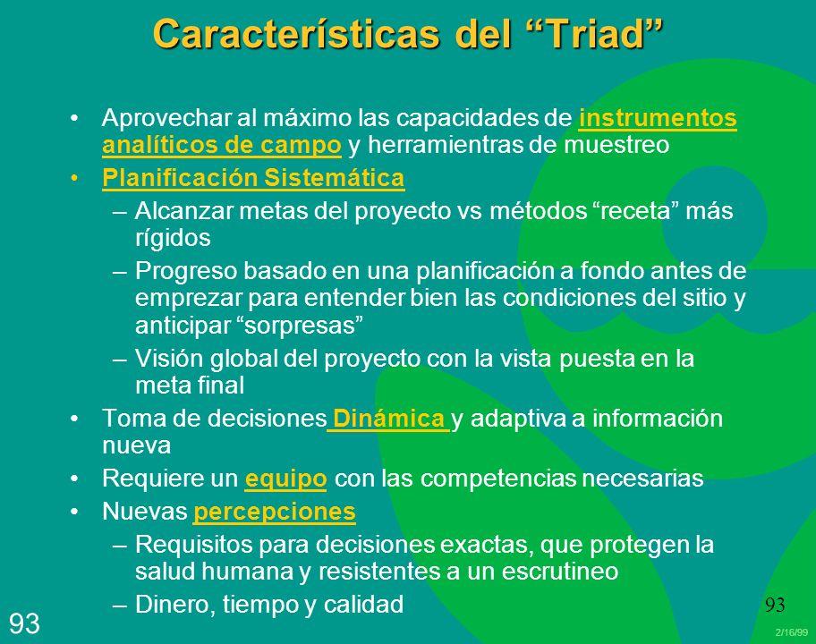 Características del Triad